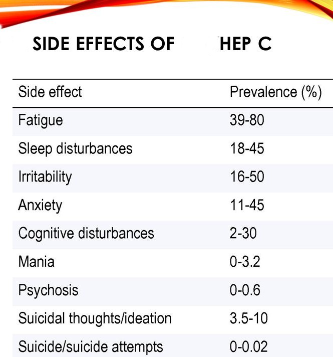 Hep C side effects