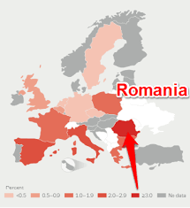 Hepatitis C treatment in Romania