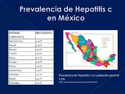 Hepatitis C en Mexico